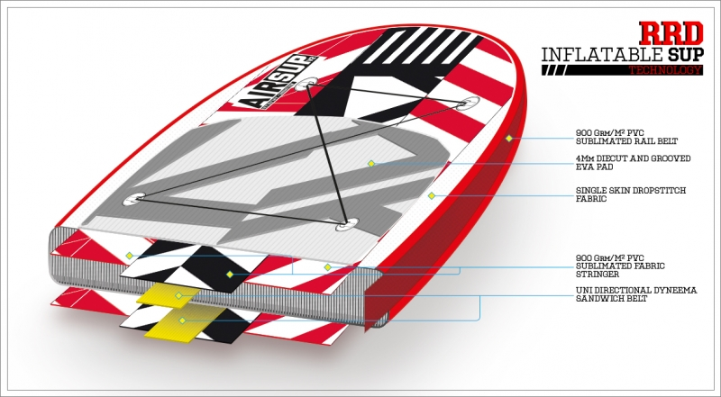 RRD Air Race V2 SUP - inflatable