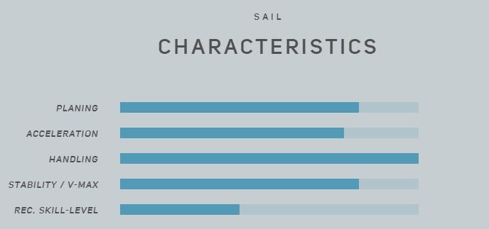 North Sails E-Type 2017
