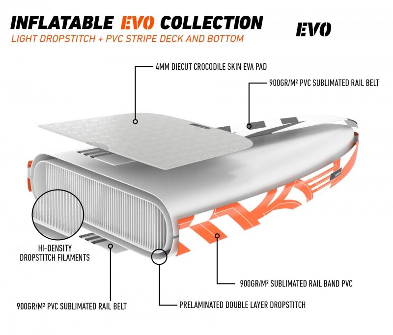 RRD Evo Convertible tourer windsup