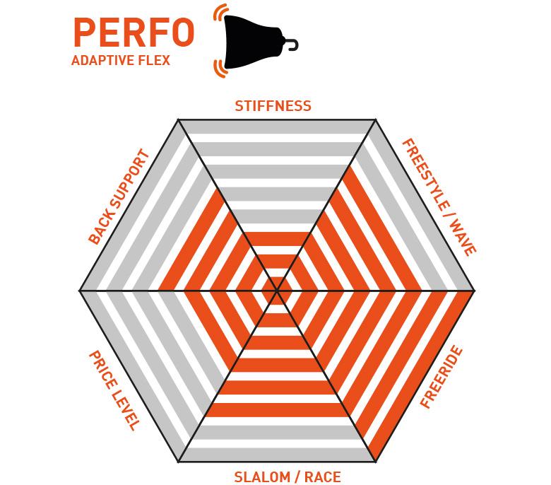 RRD Perfo deréktrapéz Y23