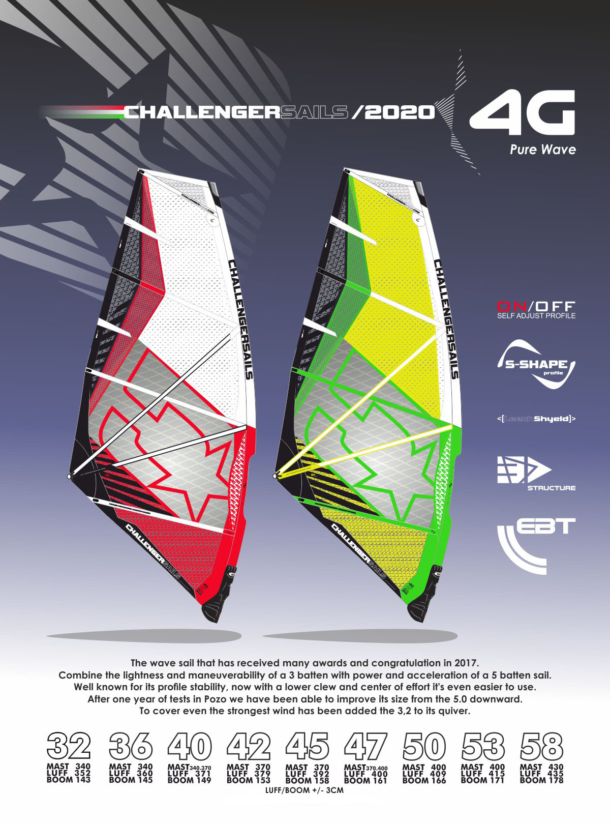 Challenger Sails 4G 2020