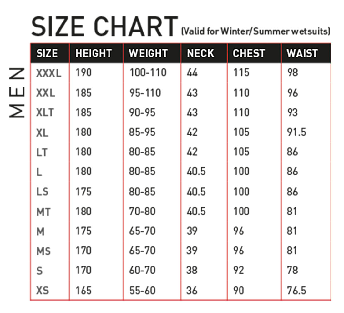 RRD Grado 5/3 chest zip