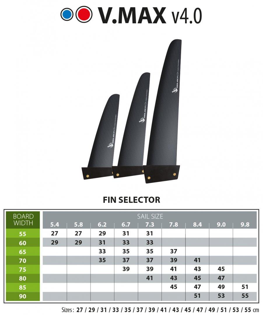 Select V-max 4.0 szkeg