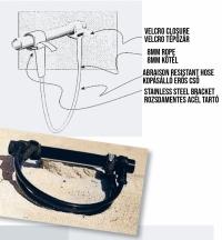 Ascan Powerset Special fix trapézkötél>