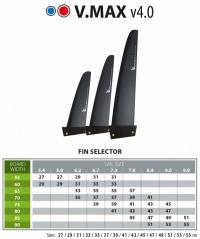 Select V-max 4.0 szkeg>